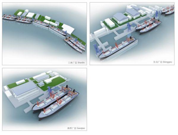 CIC China Shipping Industry Co., Ltd. Lixin Shipyard